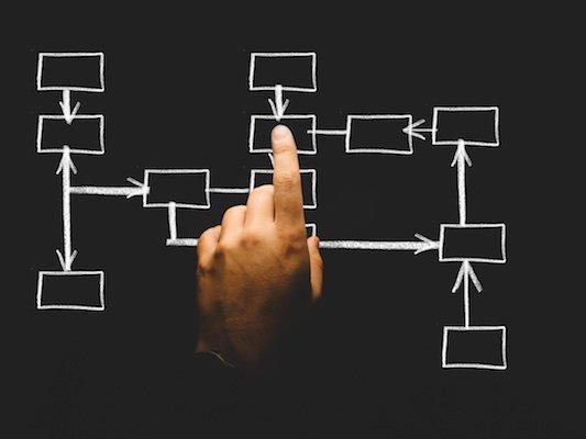 Anomaly Detection Services   Datalya - Predictive Analytics, Data
